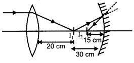 CBSE Previous Year Question Papers Class 12 Physics 2014