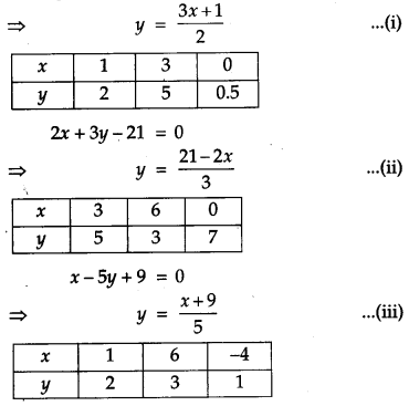 CBSE Previous Year Question Papers Class 12 Maths 2012 Delhi 64
