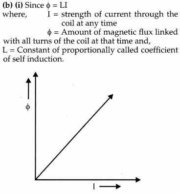 CBSE Previous Year Question Papers Class 12 Physics 2014 Delhi 40