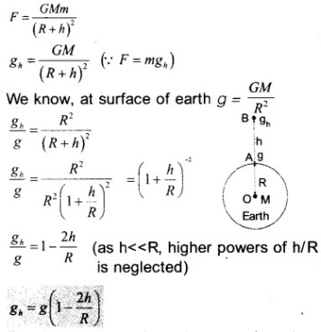 HSSlive Plus One Physics Notes Chapter 8 Gravitation 12