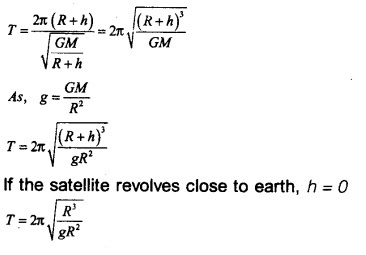 HSSlive Plus One Physics Notes Chapter 8 Gravitation 42
