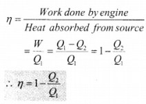 HSSlive Plus One Physics Notes Chapter 12 Thermodynamics 10