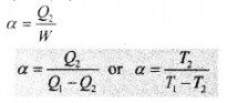 HSSlive Plus One Physics Notes Chapter 12 Thermodynamics 12