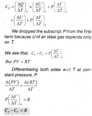HSSlive Plus One Physics Notes Chapter 12 Thermodynamics 7