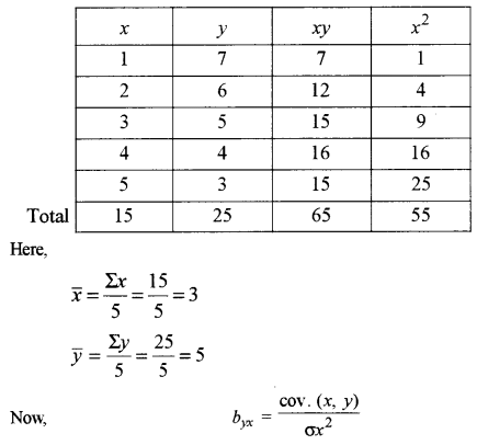ISC Class 12 Maths Previous Year Question Papers Solved 2018 Q20.2