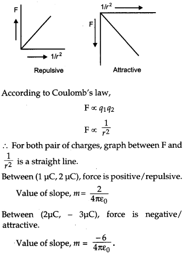 CBSE Previous Year Question Papers Class 12 Physics 2011 Outside Delhi 3