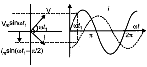 CBSE Previous Year Question Papers Class 12 Physics 2011 Outside Delhi 42