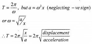 HSSlive Plus One Physics Notes Chapter 14 Oscillations 13