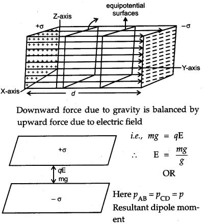 CBSE Previous Year Question Papers Class 12 Physics 2011 Delhi 4