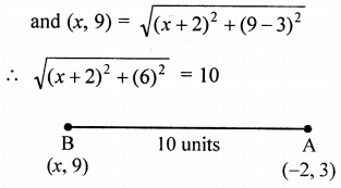 ML Aggarwal Class 9 Solutions for ICSE Maths Chapter 19 Coordinate Geometry Chapter Test 25