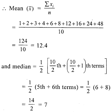 ML Aggarwal Class 9 Solutions for ICSE Maths Chapter 20 Statistics Chapter Test 2