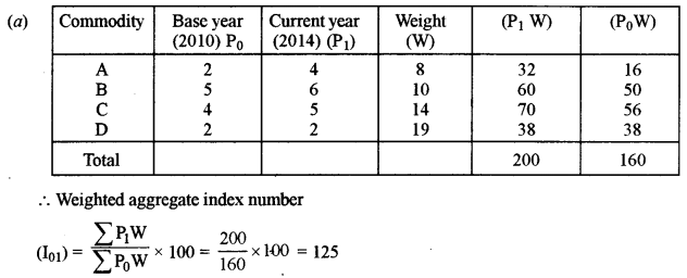 ISC Class 12 Maths Previous Year Question Papers Solved 2015 Q15.2