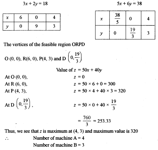 ISC Class 12 Maths Previous Year Question Papers Solved 2013 Q13.3