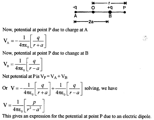 ISC Class 12 Physics Previous Year Question Papers Solved 20197