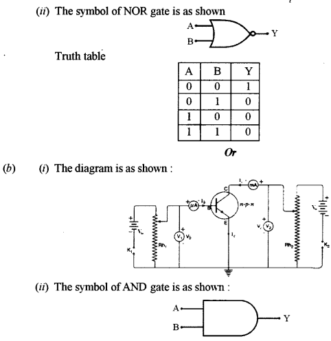 ISC Class 12 Physics Previous Year Question Papers Solved 2019 27