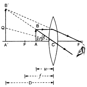 ISC Class 12 Physics Previous Year Question Papers Solved 2019 18