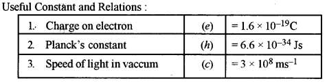 ISC Class 12 Physics Previous Year Question Papers Solved 2019 25