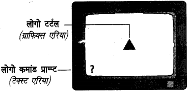 UP Board Solutions for Class 7 Computer Education (कम्प्यूटर शिक्षा) 35