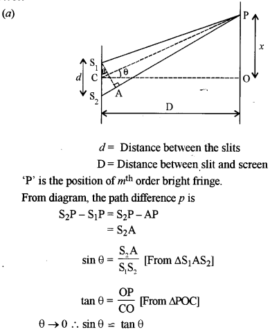 ISC Class 12 Physics Previous Year Question Papers Solved 2016 112