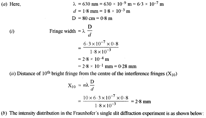 ISC Class 12 Physics Previous Year Question Papers Solved 2015 160