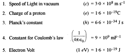 ISC Class 12 Physics Previous Year Question Papers Solved 2015 172