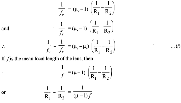 ISC Class 12 Physics Previous Year Question Papers Solved 2014 195