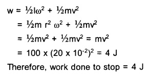 HSSlive Plus One Physics Chapter Wise Questions and Answers Chapter 7 Systems of Particles and Rotational Motion 29