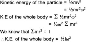 HSSlive Plus One Physics Chapter Wise Questions and Answers Chapter 7 Systems of Particles and Rotational Motion 33