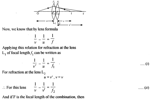 ISC Class 12 Physics Previous Year Question Papers Solved 2014 191