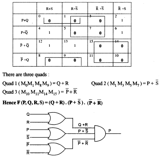 ISC Class 12 Computer Science Previous Year Question Papers Solved 2013 Q4.2