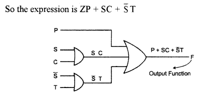 ISC Class 12 Computer Science Previous Year Question Papers Solved 2012 Q5.2