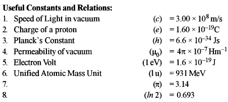 ISC Class 12 Physics Previous Year Question Papers Solved 2014 202