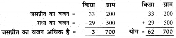 UP Board Solutions for Class 3 Maths गिनतारा Chapter 12 कौन-कितना भारी 13