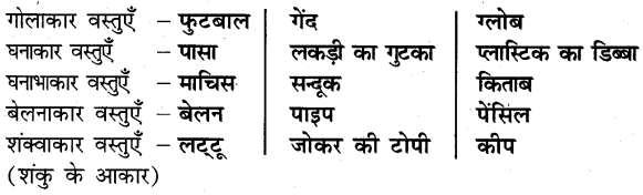 UP Board Solutions for Class 2 Maths गिनतारा Chapter 8 आकार-प्रकार 2