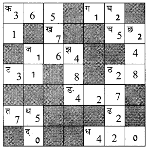 UP Board Solutions for Class 2 Maths गिनतारा Chapter 18 मानसिक अभ्यास