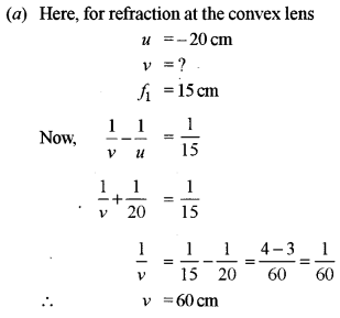 ISC Class 12 Physics Previous Year Question Papers Solved 2010 371