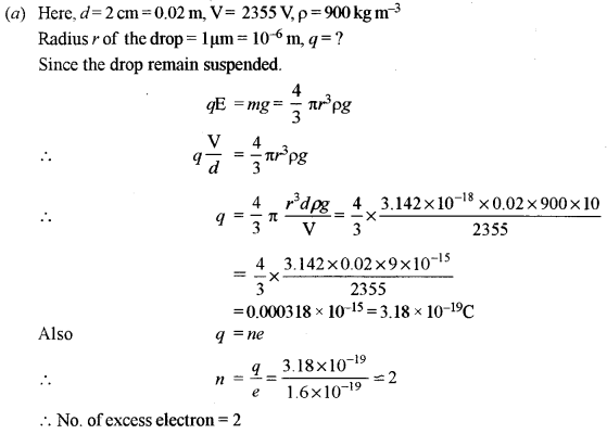 ISC Class 12 Physics Previous Year Question Papers Solved 2010 377