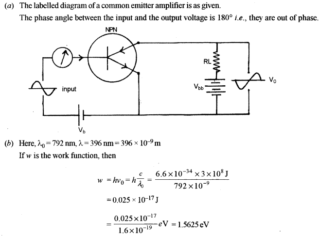 ISC Class 12 Physics Previous Year Question Papers Solved 2010 384