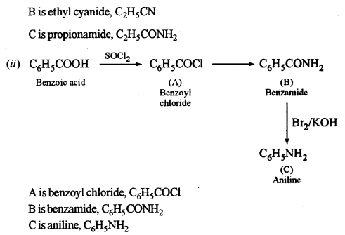 ISC Chemistry Question Paper 2016 Solved for Class 12 Q8.4