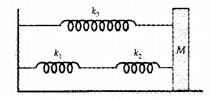 HSSLive Plus One Physics Chapter Wise Questions and Answers Chapter 14 Oscillations 3