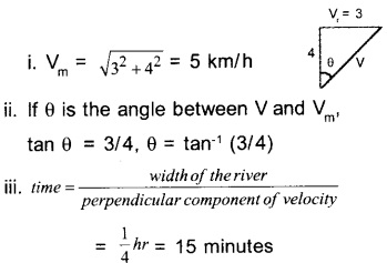 HSSlive Plus One Physics Chapter Wise Questions and Answers Chapter 4 Motion in a Plane 49