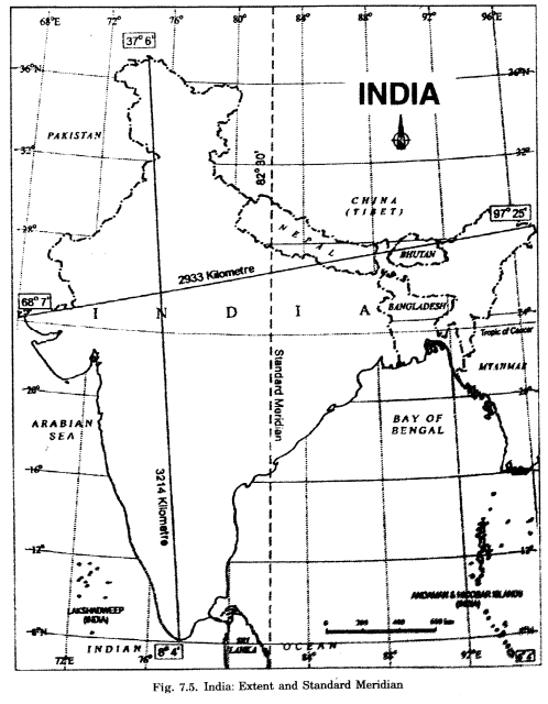 Our Country India Class 6 Extra Questions Geography