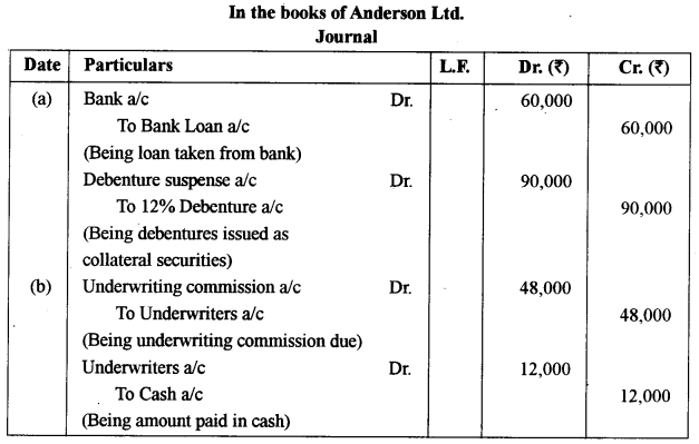 ISC Accounts Question Paper 2016 Solved for Class 12 6