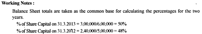 ISC Accounts Question Paper 2014 Solved for Class 12 30