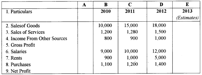ISC Accounts Question Paper 2014 Solved for Class 12 37