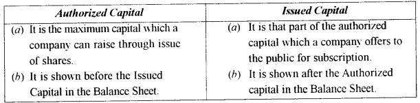 ISC Accounts Question Paper 2013 Solved for Class 12 2