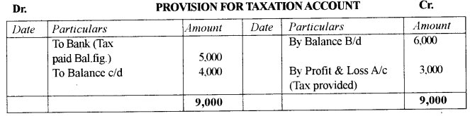 ISC Accounts Question Paper 2013 Solved for Class 12 12
