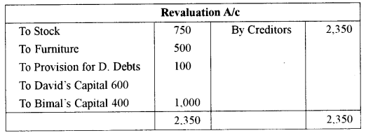 ISC Accounts Question Paper 2011 Solved for Class 12 22