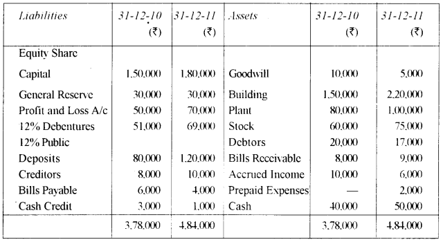 ISC Accounts Question Paper 2012 Solved for Class 12 3