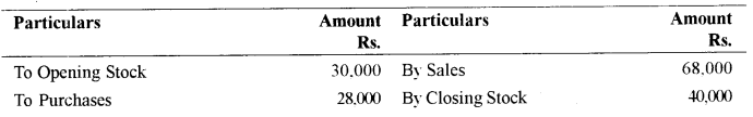 ISC Accounts Question Paper 2010 Solved for Class 12 13